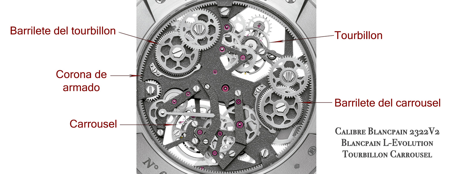 Blancpain L-Evolution Tourbillon Carrousel crop trasera infografía