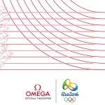 Omega en los JJOO de RÍO 2016 (1)