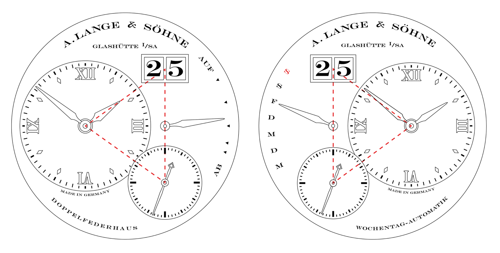 Lange 1 vs Lange 1 Daymatic Diales
