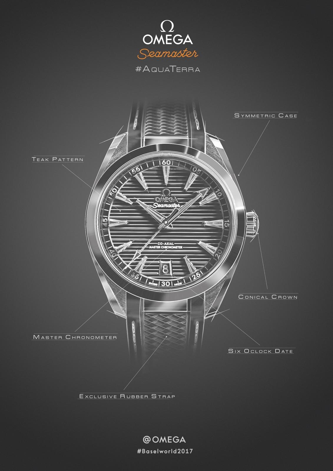 Omega-Seamaster-Aqua-Terra-Master-Chronometer-Infografia-1
