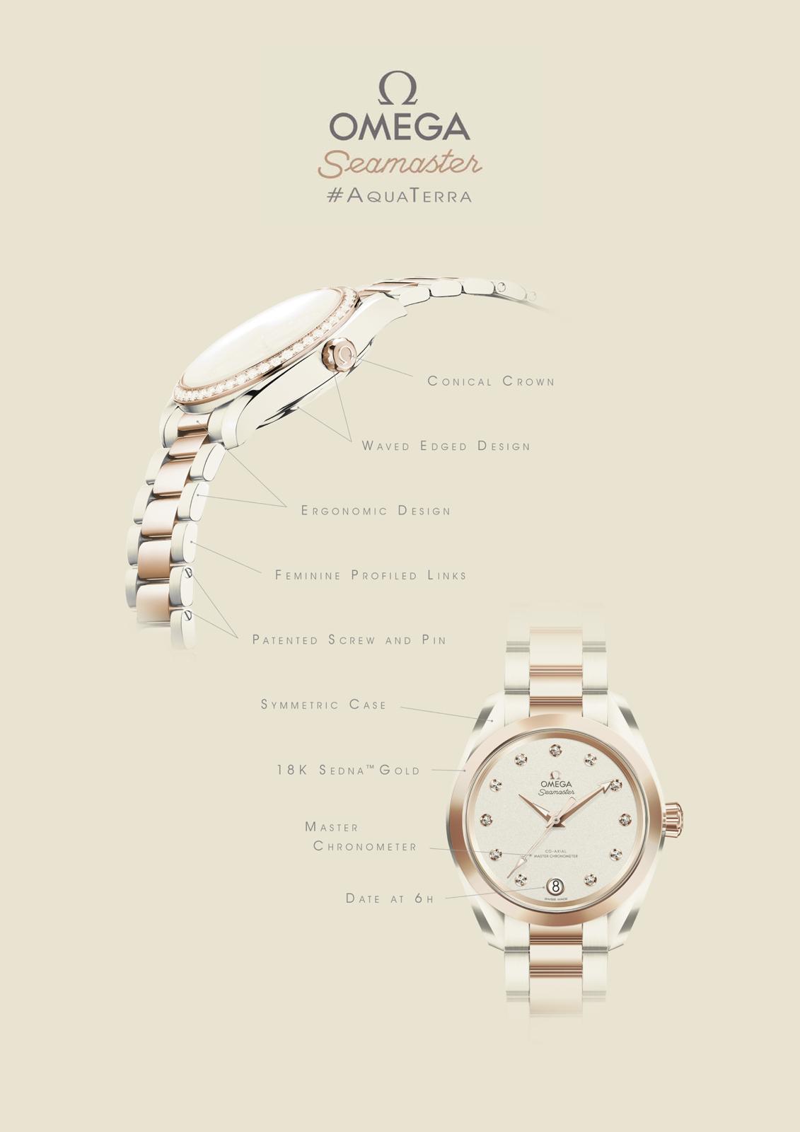 Omega-Seamaster-Aqua-Terra-Master-Chronometer-Ladies-Infografia