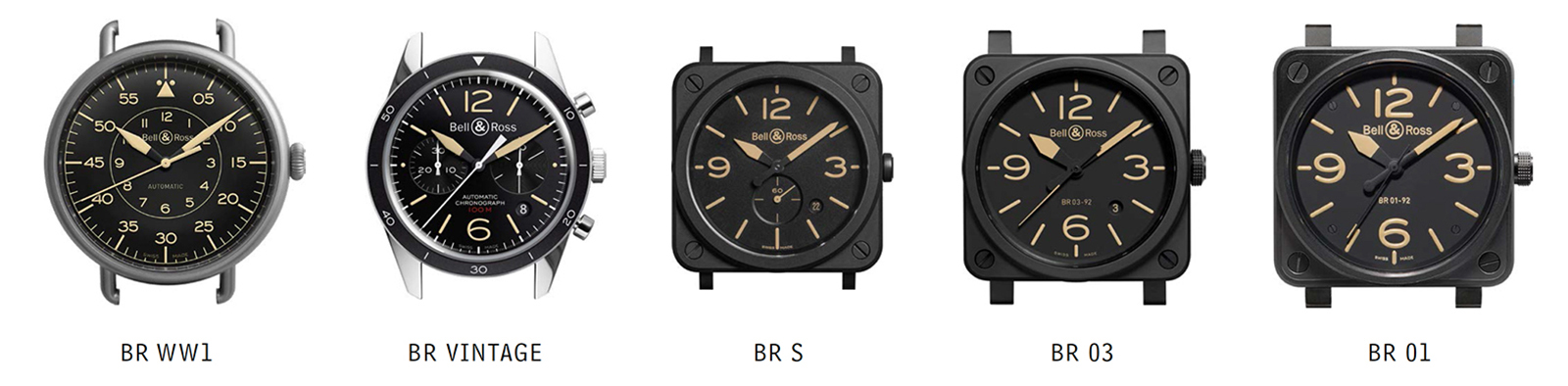 Colección Heritage Bell & Ross