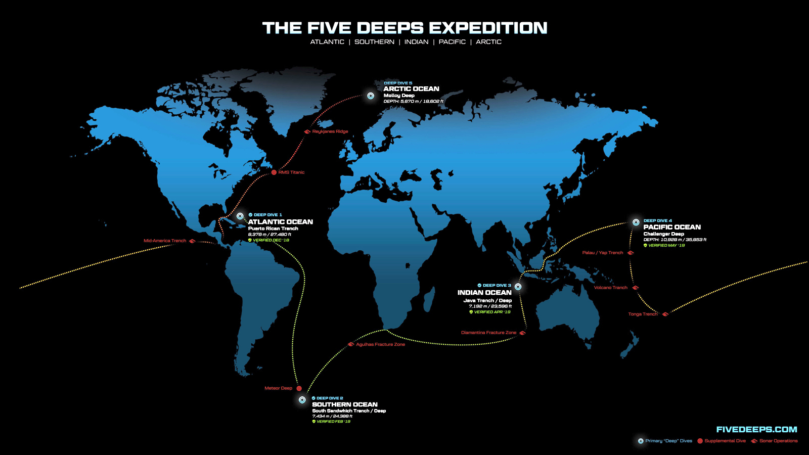 Omega Seamaster Planet Ocean Ultra Deep Professional Five Deeps Expedition Map