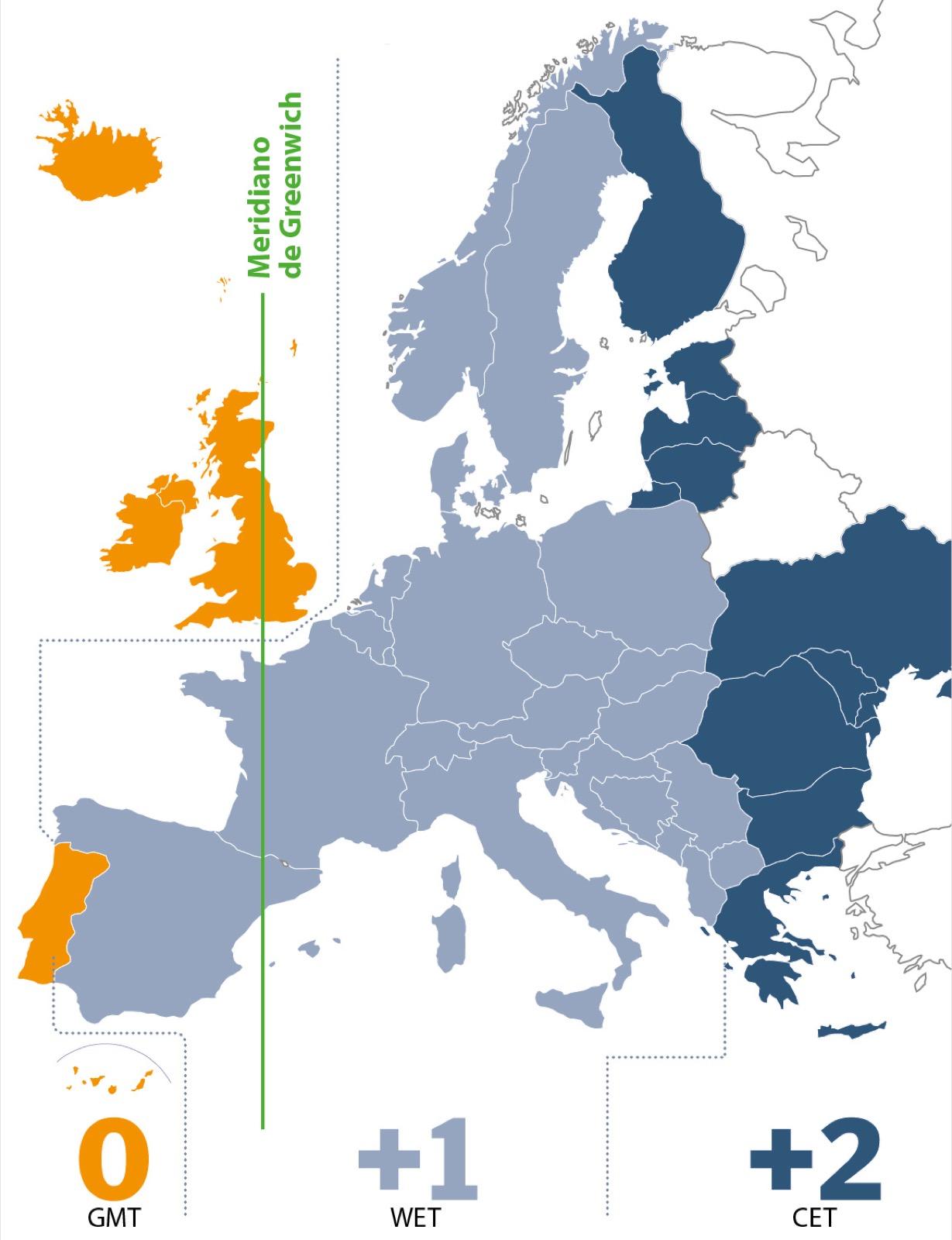 Husos horario europa